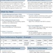 NonConformances - Annotation-2020-07-22-114020